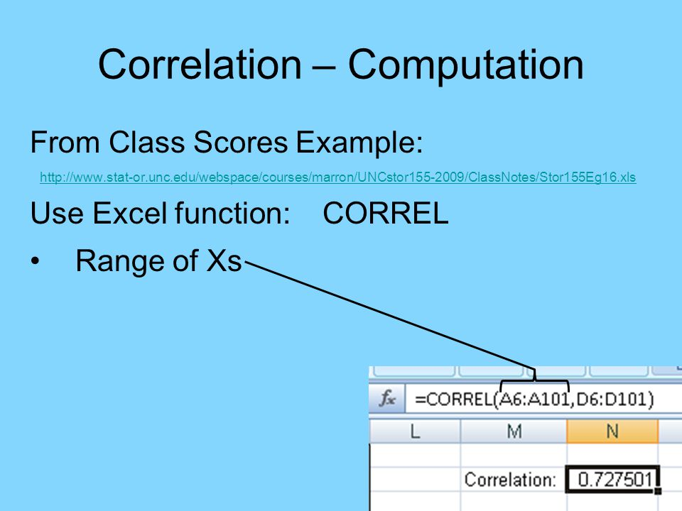 Correlation – Computation From Class Scores Example: http://www.stat-or.unc.edu/webspace/courses/marron/UNCstor155-2009/ClassNotes/Stor155Eg16.xls Use Excel function: CORREL Range of Xs Range of Ys