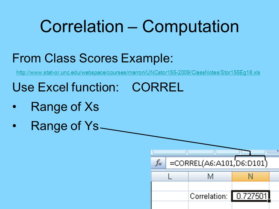 Correlation – Computation From Class Scores Example: http://www.stat-or.unc.edu/webspace/courses/marron/UNCstor155-2009/ClassNotes/Stor155Eg16.xls Use Excel function: CORREL Range of Xs Range of Ys Output is correlation, r