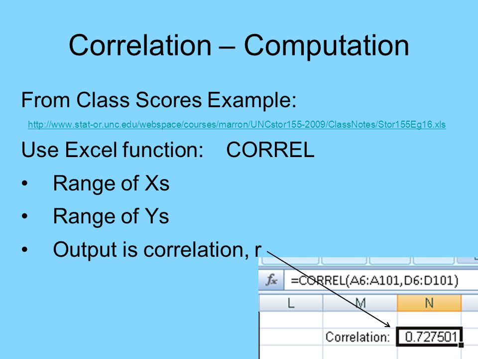 Correlation - Example Fun Example from Publisher's Website: http://courses.bfwpub.com/ips6e.php