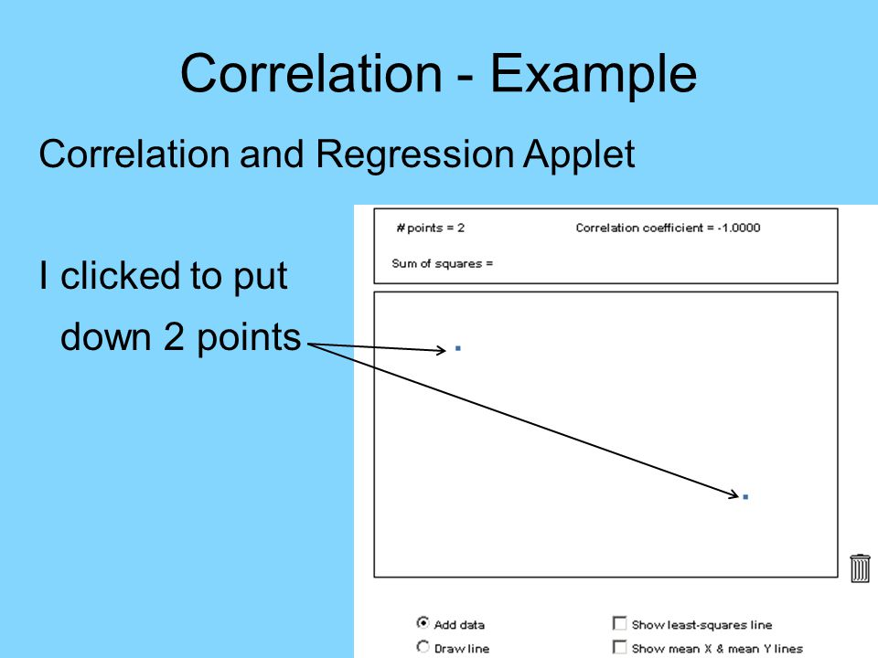 Correlation - Example Correlation and Regression Applet I clicked to put down 2 points