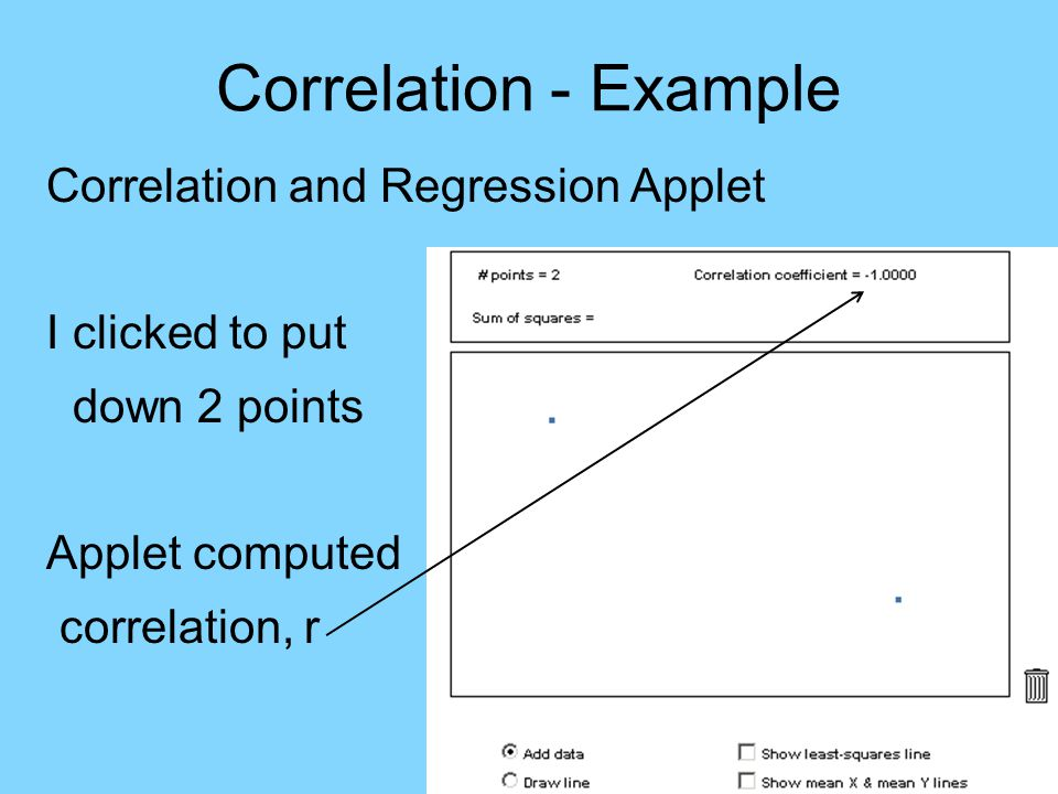 Correlation - Example Correlation and Regression Applet Applet computed correlation, r r = -1, since points on line trending down