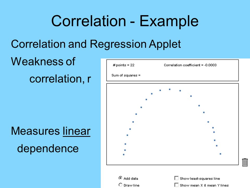Correlation - Example Correlation and Regression Applet Weakness of correlation, r Can have r ≈ 0