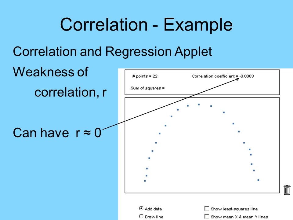 Correlation - Example Correlation and Regression Applet Weakness of correlation, r Can have r ≈ 0, yet strong non-linear dependence