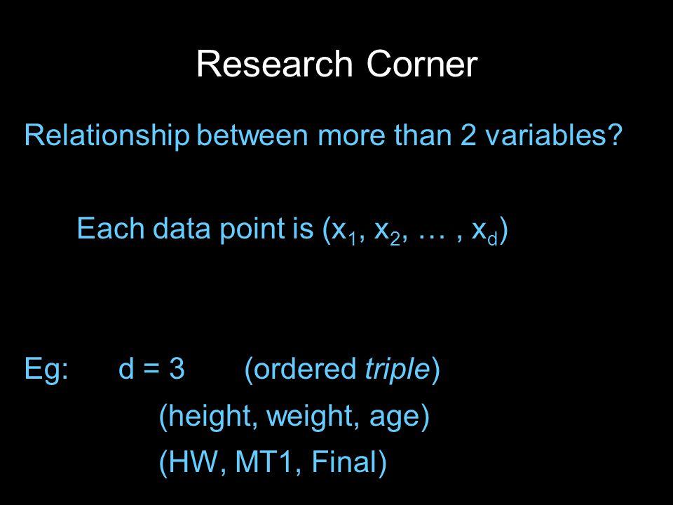 Research Corner Visualization?