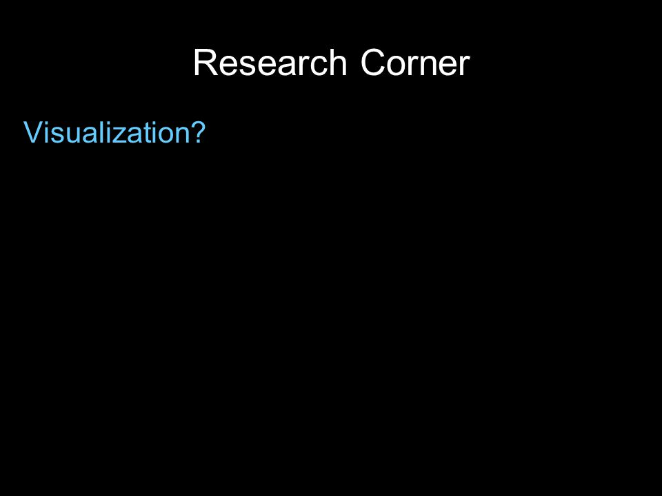 Research Corner Visualization