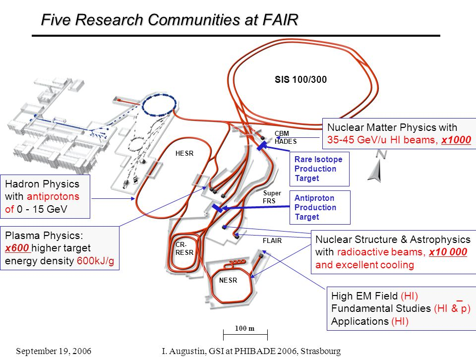 September 19, 2006I. Augustin, GSI at PHIBADE 2006, Strasbourg Five Research Communities at FAIR 100 m High EM Field (HI) _ Fundamental Studies (HI &