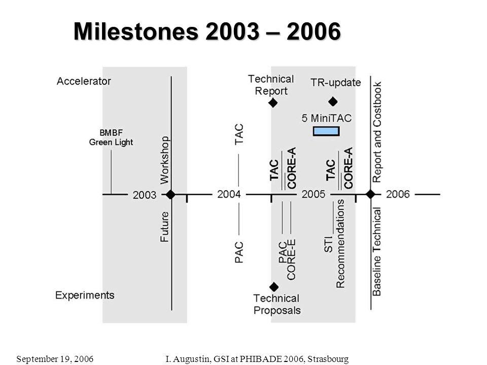 September 19, 2006I. Augustin, GSI at PHIBADE 2006, Strasbourg Milestones 2003 – 2006