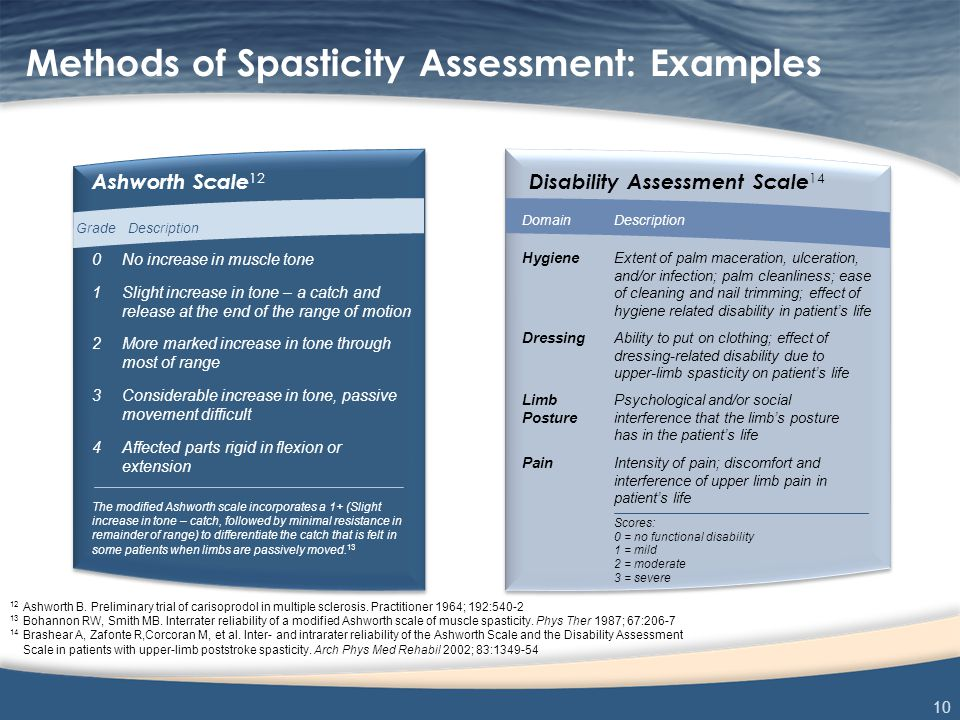 Methods of Spasticity Assessment: Examples 10 Ashworth Scale 12 GradeDescription No increase in muscle tone0 Slight increase in tone – a catch and release at the end of the range of motion 1 More marked increase in tone through most of range 2 Considerable increase in tone, passive movement difficult 3 Affected parts rigid in flexion or extension 4 12 Ashworth B.
