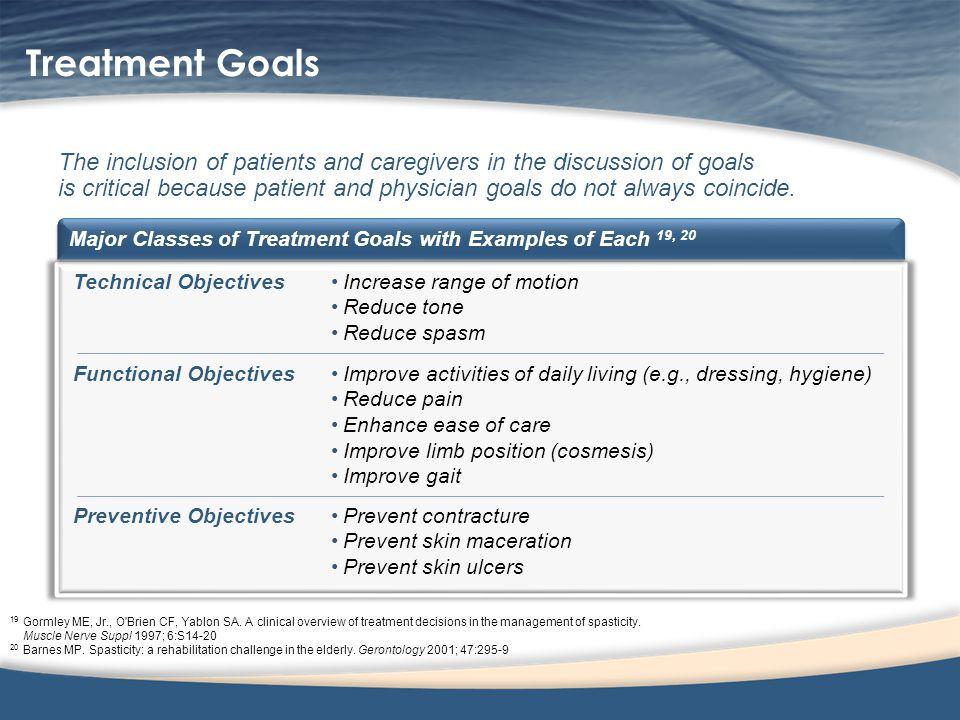 Treatment Goals 19 Gormley ME, Jr., O Brien CF, Yablon SA.