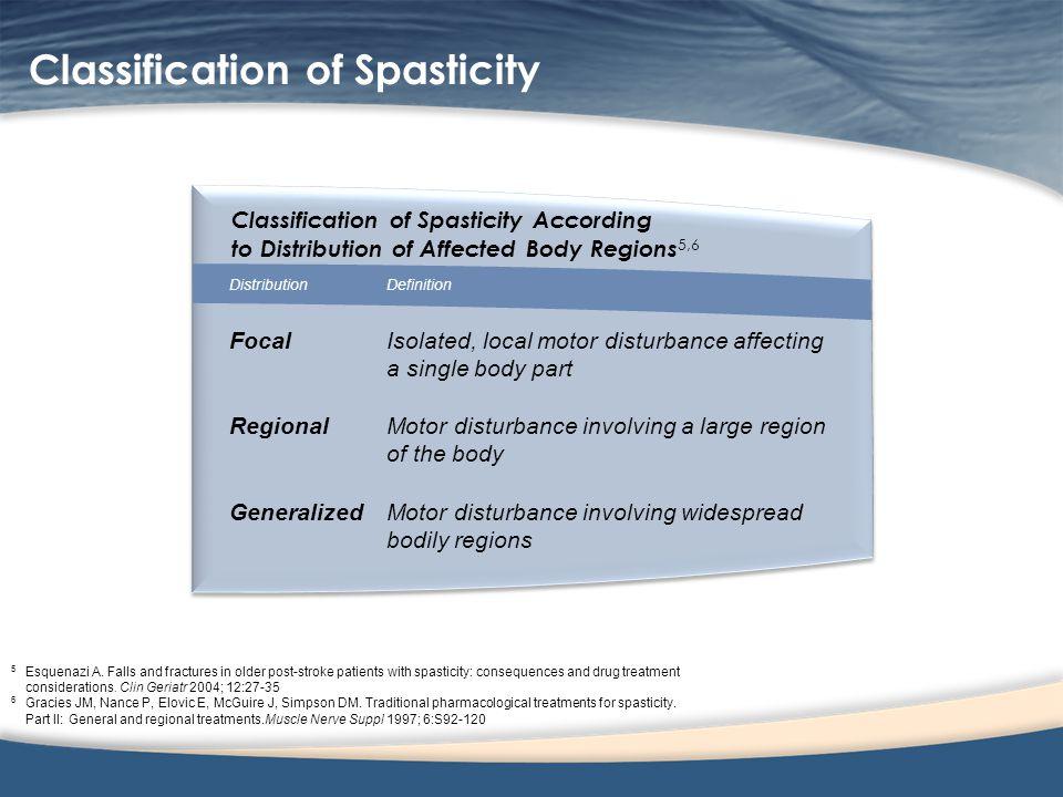 Classification of Spasticity 5 Esquenazi A.