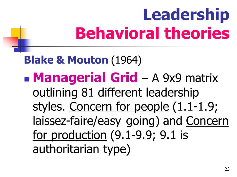 24 Leadership Behavioral theories Scandinavian Studies (40-60s) Development-oriented leader – One who values experimentation, seeks new ideas, and generates and implements change In the changing world effective leaders would use/show development-oriented behavior