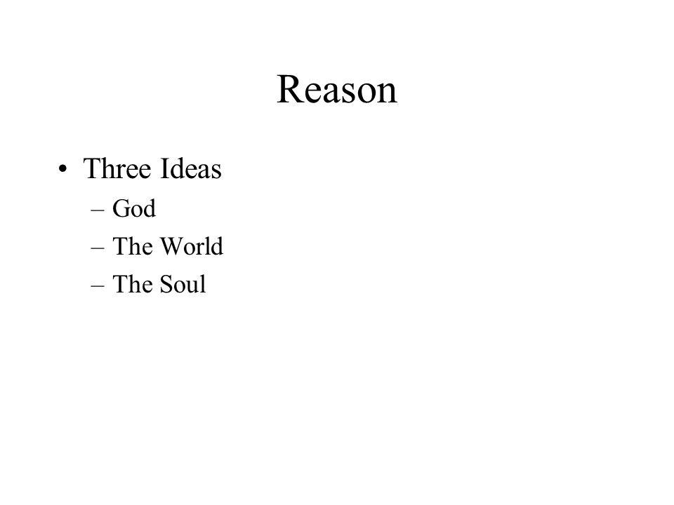Reason Three Ideas –God –The World –The Soul