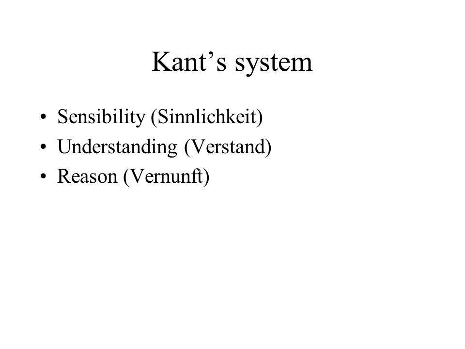 Kant's system Sensibility (Sinnlichkeit) Understanding (Verstand) Reason (Vernunft)