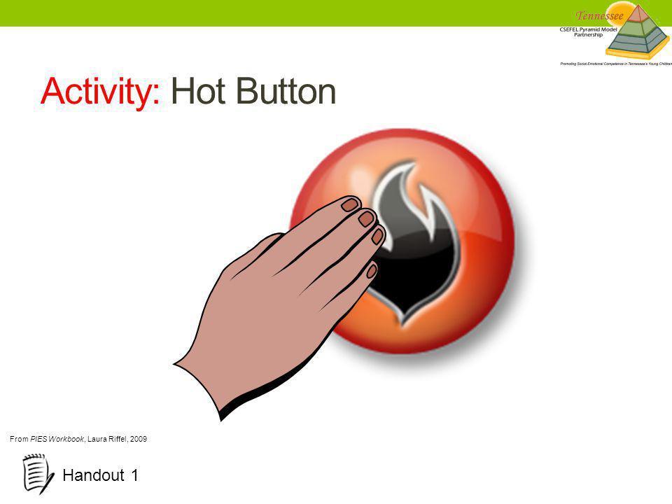 Activity: Hot Button From PIES Workbook, Laura Riffel, 2009 Handout 1