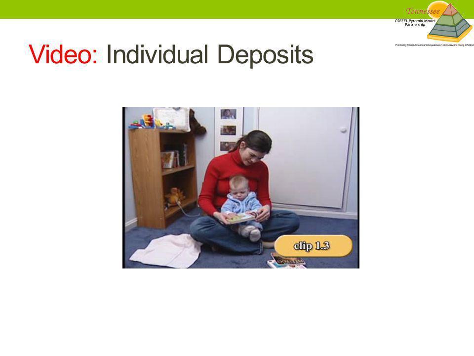 Video: Individual Deposits