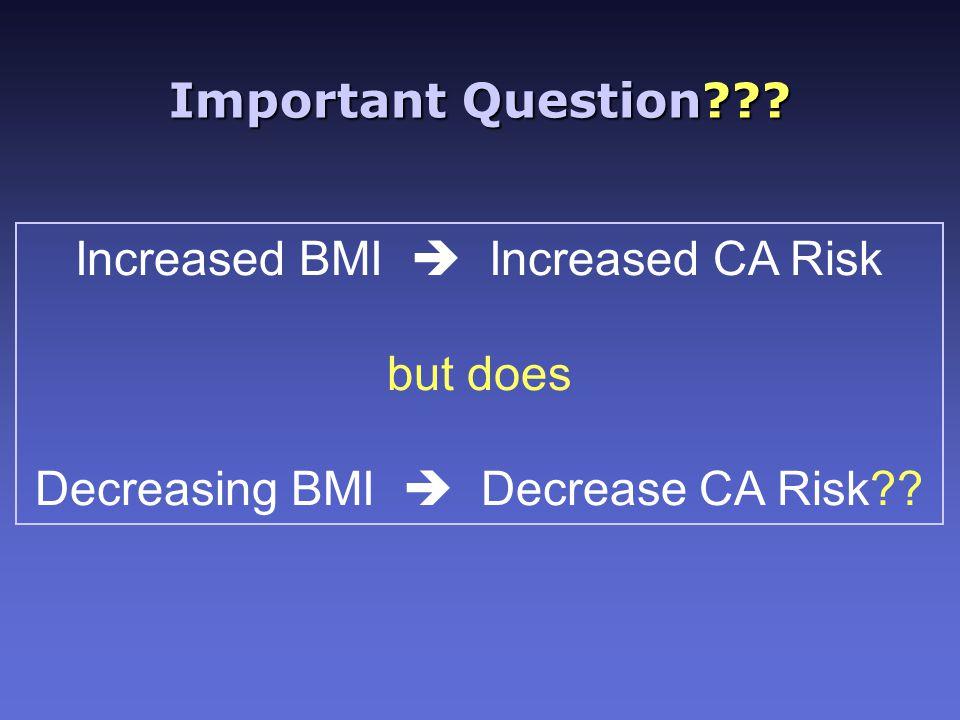 Important Question??? Increased BMI  Increased CA Risk but does Decreasing BMI  Decrease CA Risk??