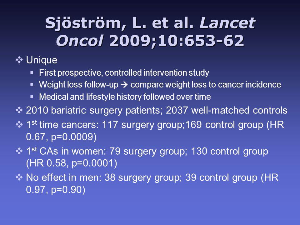 Sjöström, L. et al. Lancet Oncol 2009;10:653-62 vUnique  First prospective, controlled intervention study  Weight loss follow-up  compare weight lo