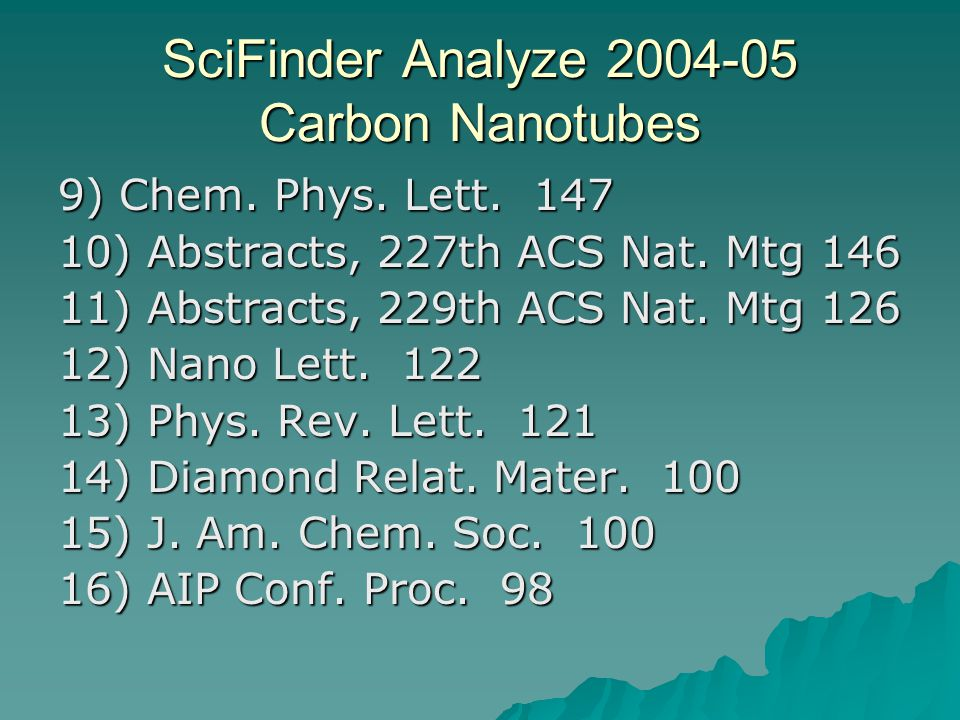 SciFinder Analyze 2004-05 Carbon Nanotubes 9) Chem. Phys. Lett. 147 10) Abstracts, 227th ACS Nat. Mtg 146 11) Abstracts, 229th ACS Nat. Mtg 126 12) Na