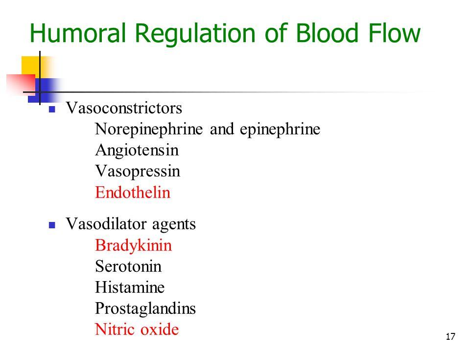17 Humoral Regulation of Blood Flow Vasoconstrictors Norepinephrine and epinephrine Angiotensin Vasopressin Endothelin Vasodilator agents Bradykinin Serotonin Histamine Prostaglandins Nitric oxide