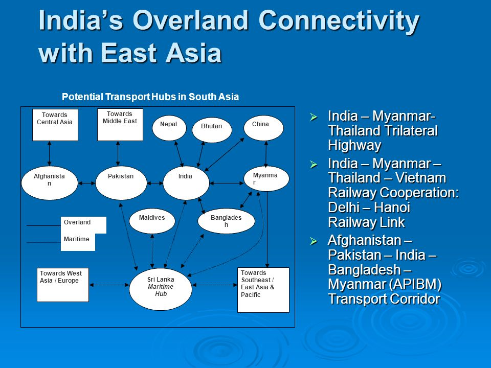 India's Overland Connectivity with East Asia  India – Myanmar- Thailand Trilateral Highway  India – Myanmar – Thailand – Vietnam Railway Cooperation