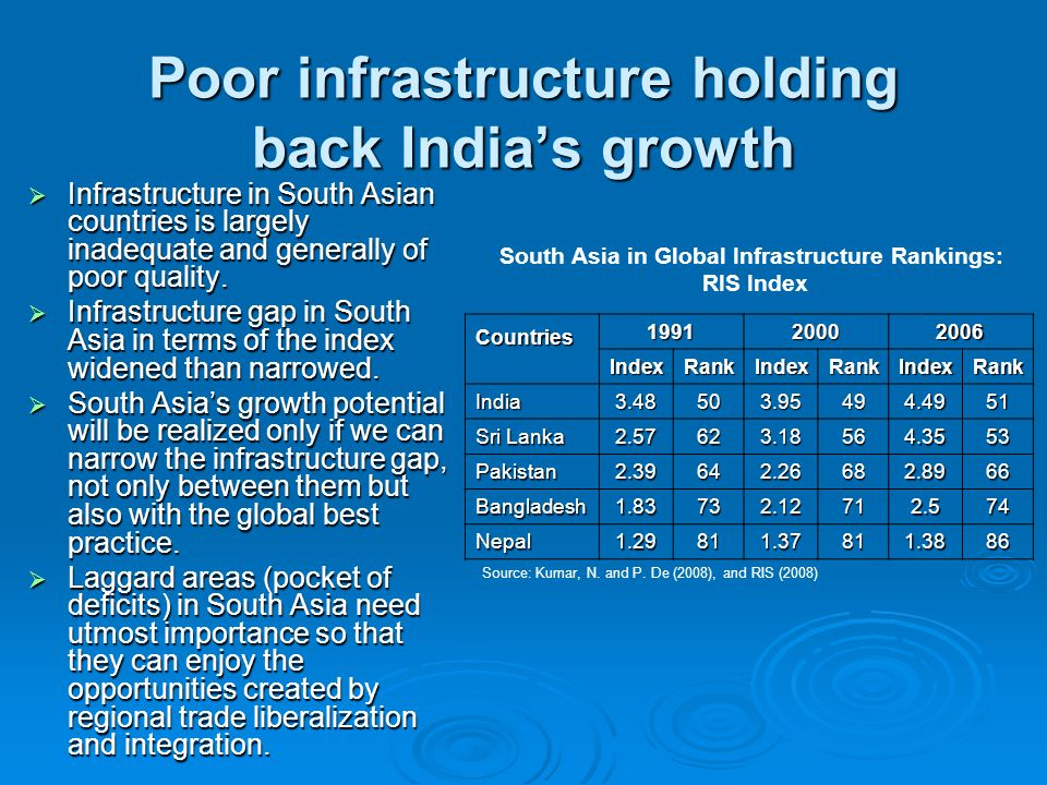 Poor infrastructure holding back India's growth  Infrastructure in South Asian countries is largely inadequate and generally of poor quality.  Infra