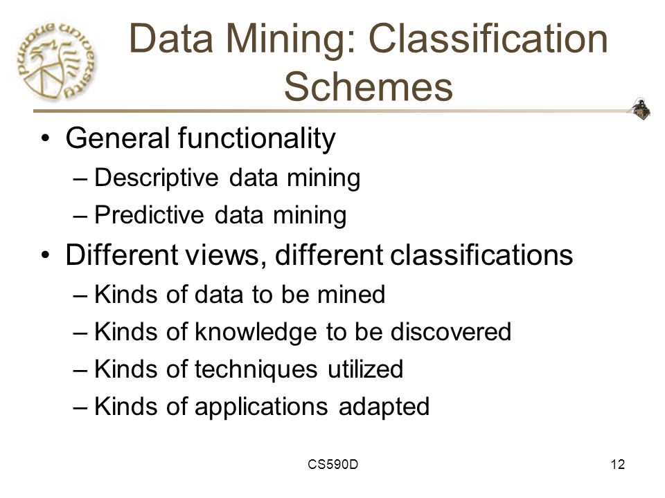 CS590D12 Data Mining: Classification Schemes General functionality –Descriptive data mining –Predictive data mining Different views, different classifications –Kinds of data to be mined –Kinds of knowledge to be discovered –Kinds of techniques utilized –Kinds of applications adapted