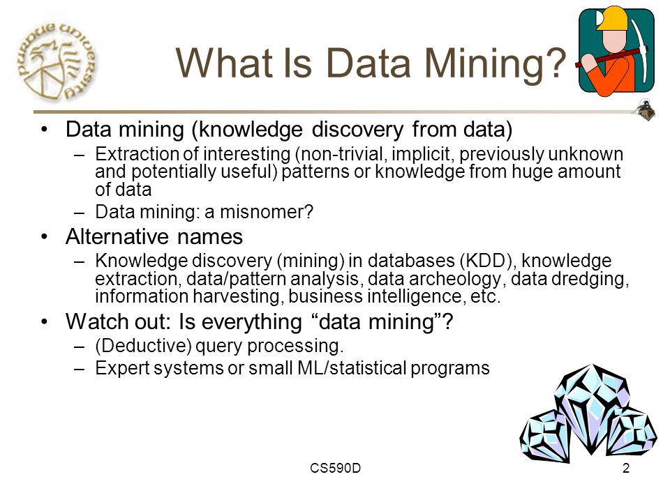 CS590D63 Related Techniques: Visualization Visualization uses human perception to recognize patterns in large data sets Advantages relative to data mining –Perceive unconsidered patterns –Recognize non-linear relationships Disadvantages relative to data mining –Data set size limited by resolution constraints –Hard to recognize small patterns –Difficult to quantify results