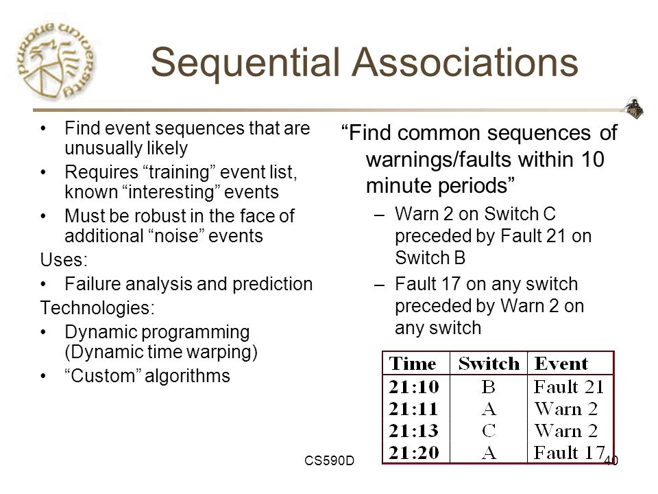 CS590D40 Sequential Associations Find event sequences that are unusually likely Requires training event list, known interesting events Must be robust in the face of additional noise events Uses: Failure analysis and prediction Technologies: Dynamic programming (Dynamic time warping) Custom algorithms Find common sequences of warnings/faults within 10 minute periods –Warn 2 on Switch C preceded by Fault 21 on Switch B –Fault 17 on any switch preceded by Warn 2 on any switch