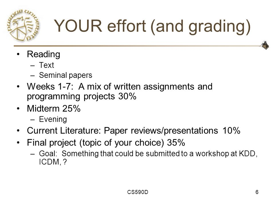 CS590D6 YOUR effort (and grading) Reading –Text –Seminal papers Weeks 1-7: A mix of written assignments and programming projects 30% Midterm 25% –Evening Current Literature: Paper reviews/presentations 10% Final project (topic of your choice) 35% –Goal: Something that could be submitted to a workshop at KDD, ICDM,