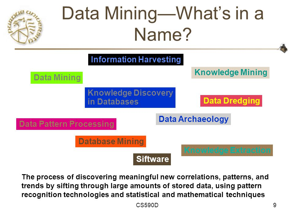 CS590D60 Integration of Data Mining and Data Warehousing Data mining systems, DBMS, Data warehouse systems coupling –No coupling, loose-coupling, semi-tight-coupling, tight-coupling On-line analytical mining data –integration of mining and OLAP technologies Interactive mining multi-level knowledge –Necessity of mining knowledge and patterns at different levels of abstraction by drilling/rolling, pivoting, slicing/dicing, etc.