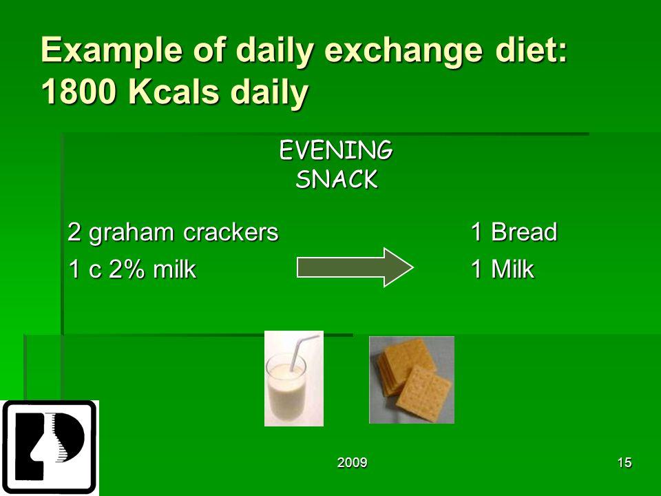 200915 Example of daily exchange diet: 1800 Kcals daily 2 graham crackers 1 c 2% milk 1 Bread 1 Milk EVENING SNACK
