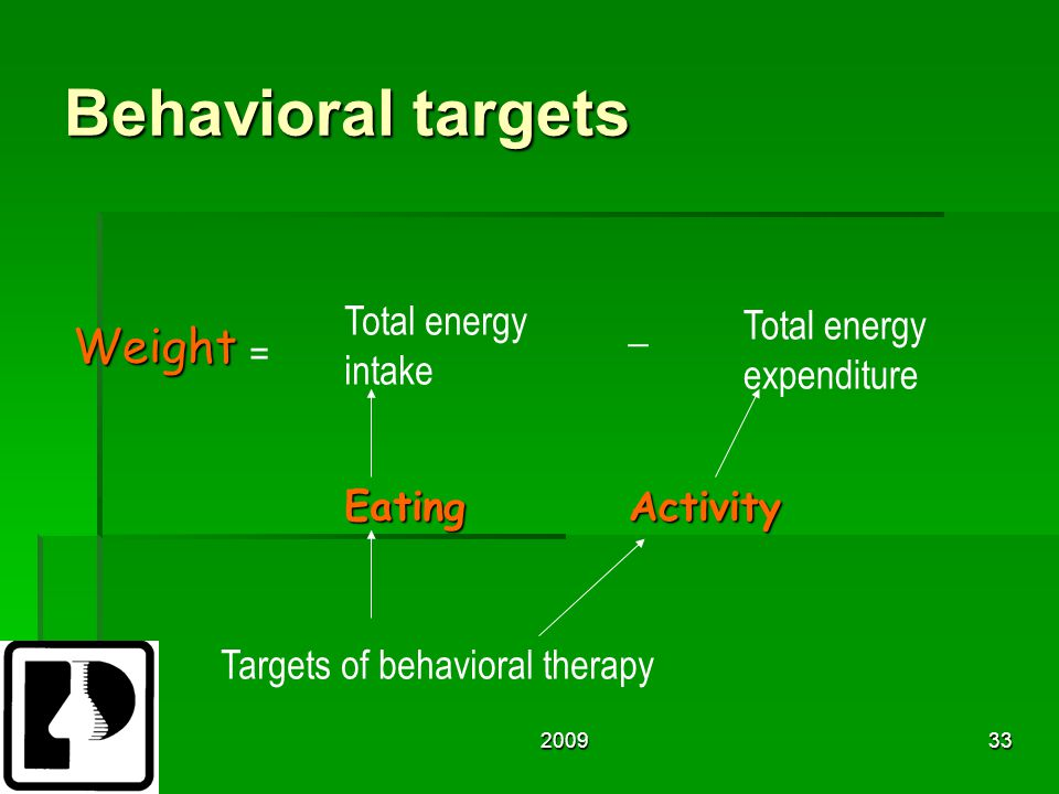200933 Behavioral targets Weight = Total energy intake Total energy expenditure _ Eating Activity Targets of behavioral therapy