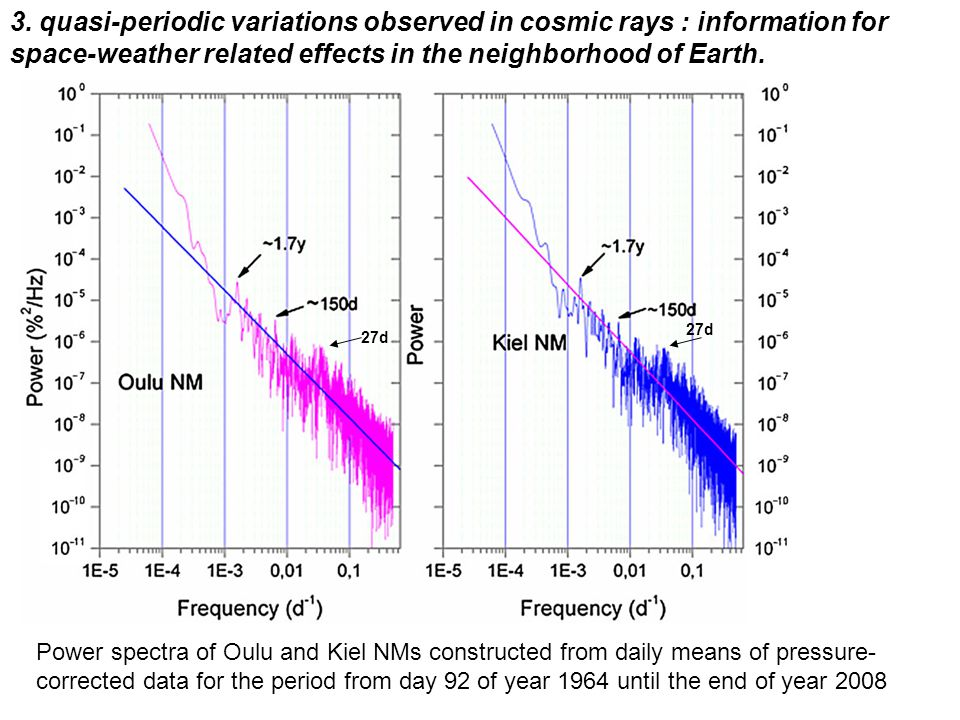 Power spectra of Oulu and Kiel NMs constructed from daily means of pressure- corrected data for the period from day 92 of year 1964 until the end of y