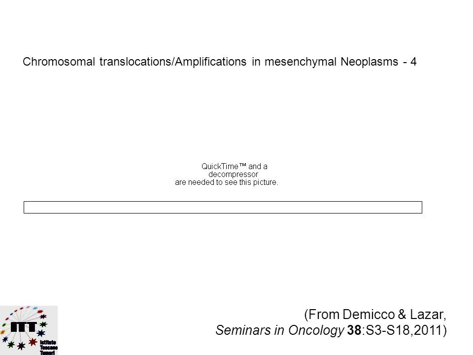 (From Demicco & Lazar, Seminars in Oncology 38:S3-S18,2011) Chromosomal translocations/Amplifications in mesenchymal Neoplasms - 3