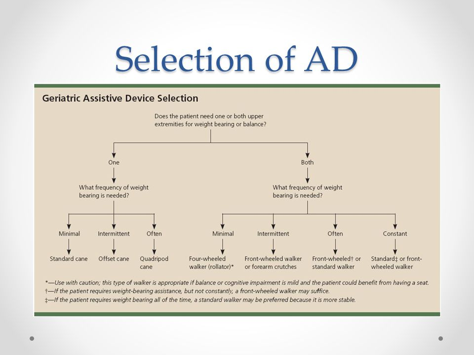 Selection of AD