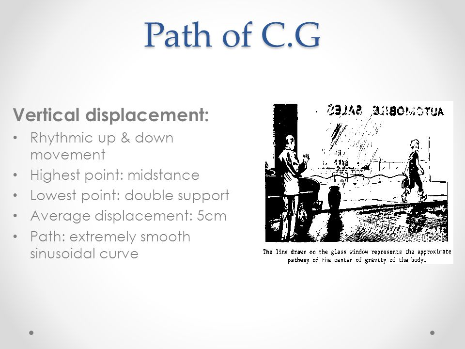 Path of C.G Vertical displacement: Rhythmic up & down movement Highest point: midstance Lowest point: double support Average displacement: 5cm Path: e