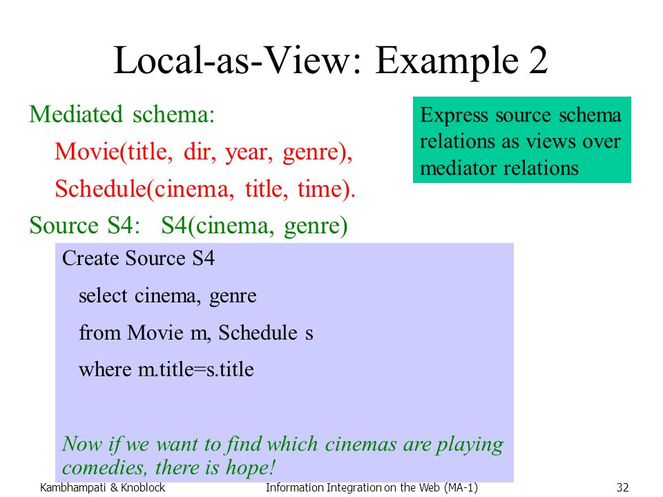 Kambhampati & KnoblockInformation Integration on the Web (MA-1)32 Local-as-View: Example 2 Mediated schema: Movie(title, dir, year, genre), Schedule(cinema, title, time).