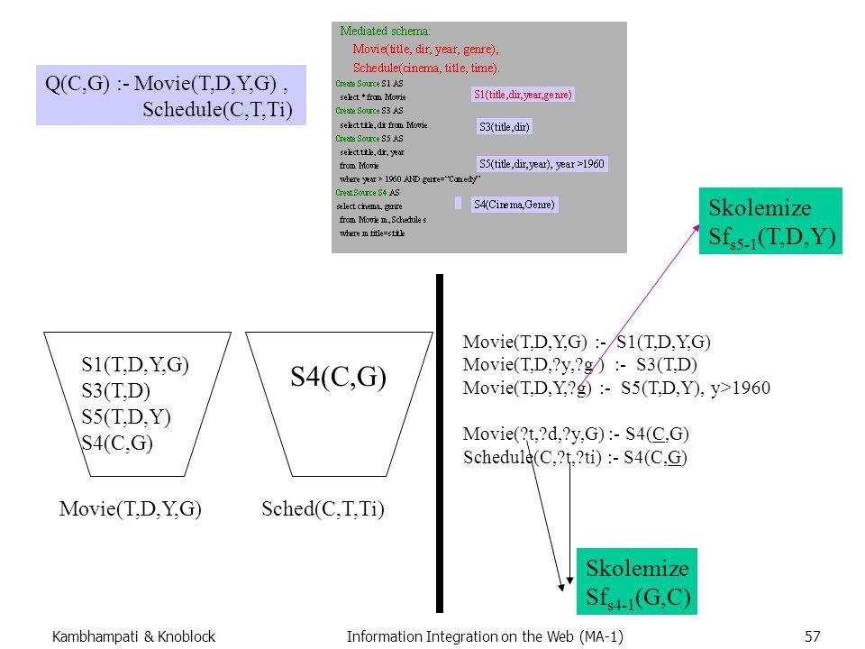 Kambhampati & KnoblockInformation Integration on the Web (MA-1)57 Movie(T,D,Y,G) :- S1(T,D,Y,G) Movie(T,D, y, g ) :- S3(T,D) Movie(T,D,Y, g) :- S5(T,D,Y), y>1960 Movie( t, d, y,G) :- S4(C,G) Schedule(C, t, ti) :- S4(C,G) Movie(T,D,Y,G) S1(T,D,Y,G) S3(T,D) S5(T,D,Y) S4(C,G) Skolemize Sf s5-1 (T,D,Y) Sched(C,T,Ti) Q(C,G) :- Movie(T,D,Y,G), Schedule(C,T,Ti) Skolemize Sf s4-1 (G,C)