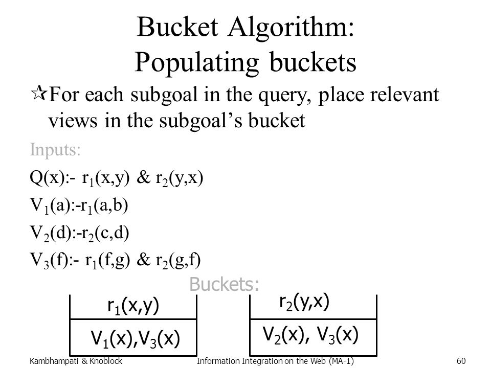 Kambhampati & KnoblockInformation Integration on the Web (MA-1)60 Bucket Algorithm: Populating buckets ¶For each subgoal in the query, place relevant views in the subgoal's bucket Inputs: Q(x):- r 1 (x,y) & r 2 (y,x) V 1 (a):-r 1 (a,b) V 2 (d):-r 2 (c,d) V 3 (f):- r 1 (f,g) & r 2 (g,f) r 1 (x,y) V 1 (x),V 3 (x) r 2 (y,x) V 2 (x), V 3 (x) Buckets: