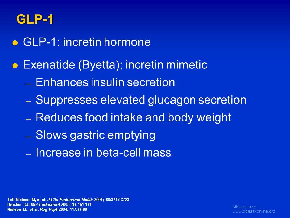 Slide Source: www.obesityonline.org GLP-1 GLP-1: incretin hormone Exenatide (Byetta); incretin mimetic – Enhances insulin secretion – Suppresses eleva