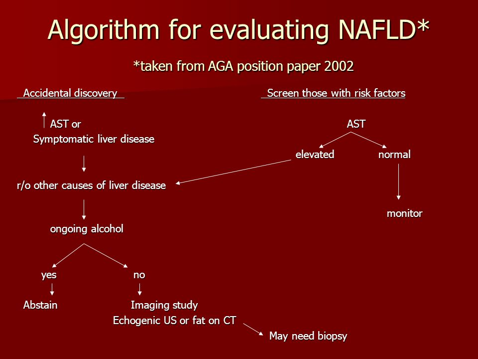 Algorithm for evaluating NAFLD* *taken from AGA position paper 2002 Accidental discovery Screen those with risk factors Accidental discovery Screen th