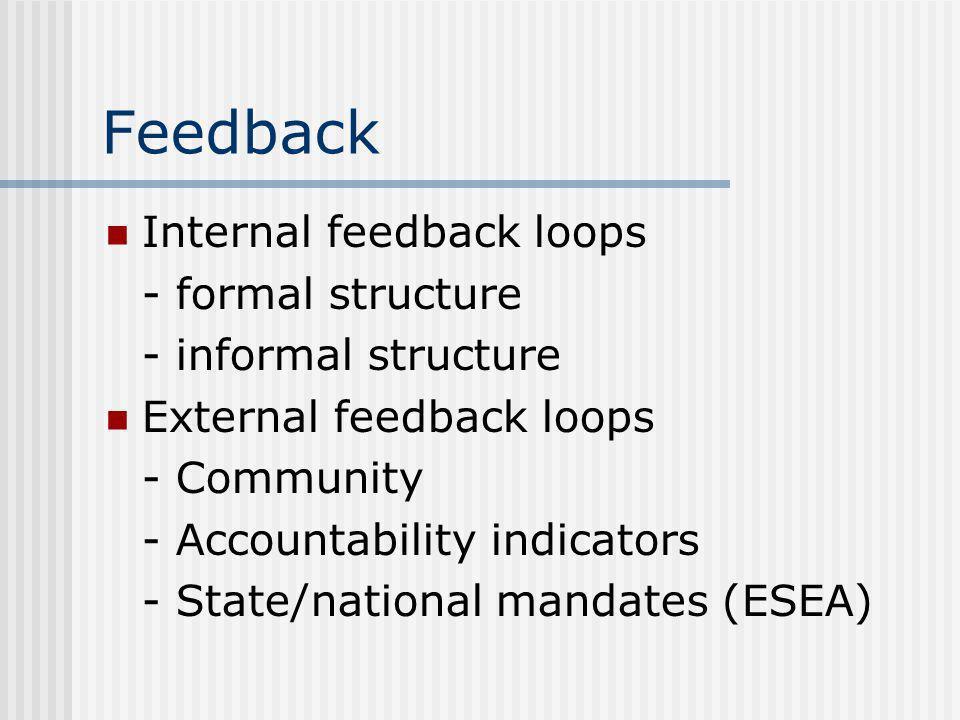 Feedback Internal feedback loops - formal structure - informal structure External feedback loops - Community - Accountability indicators - State/natio