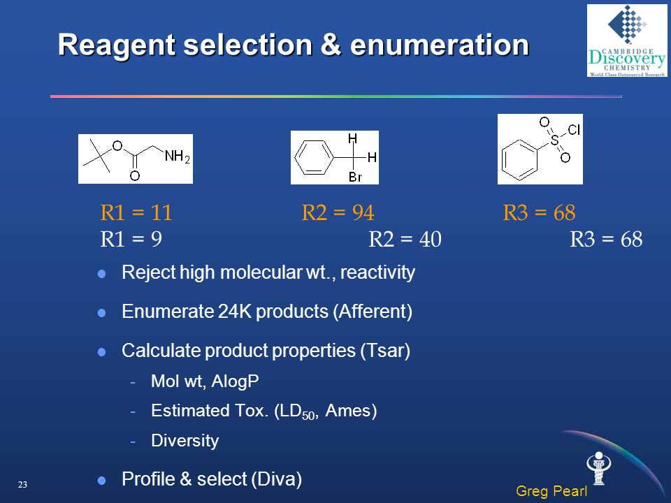 23 Reagent selection & enumeration Reject high molecular wt., reactivity Enumerate 24K products (Afferent) Calculate product properties (Tsar) -Mol wt, AlogP -Estimated Tox.