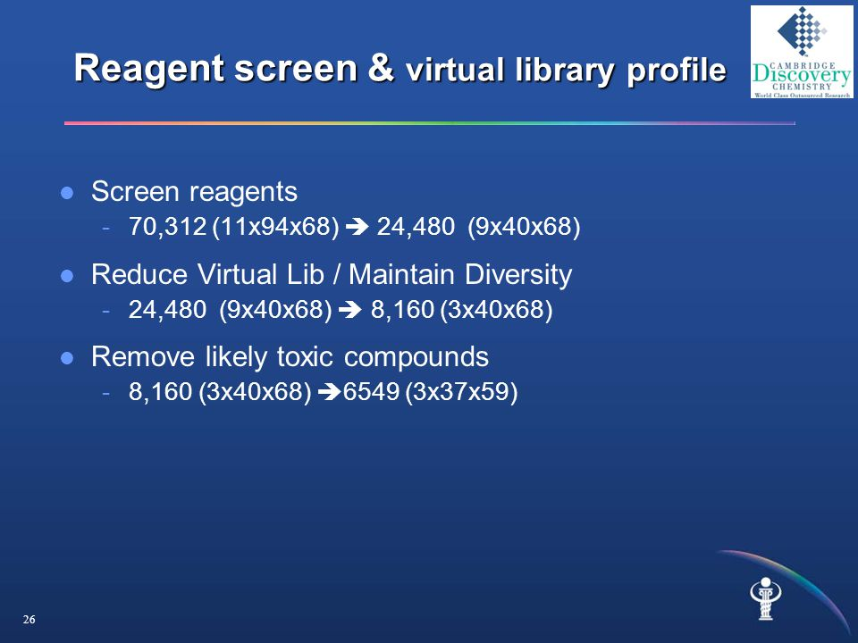 26 Reagent screen & virtual library profile Screen reagents -70,312 (11x94x68)  24,480 (9x40x68) Reduce Virtual Lib / Maintain Diversity -24,480 (9x40x68)  8,160 (3x40x68) Remove likely toxic compounds -8,160 (3x40x68)  6549 (3x37x59)