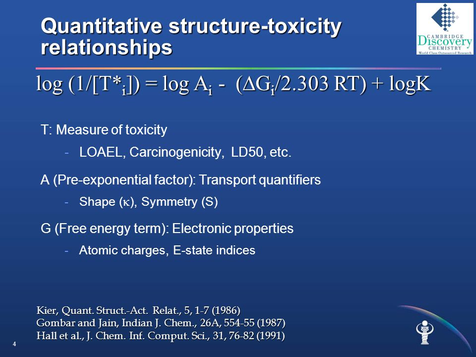 4 Quantitative structure-toxicity relationships T: Measure of toxicity -LOAEL, Carcinogenicity, LD50, etc.