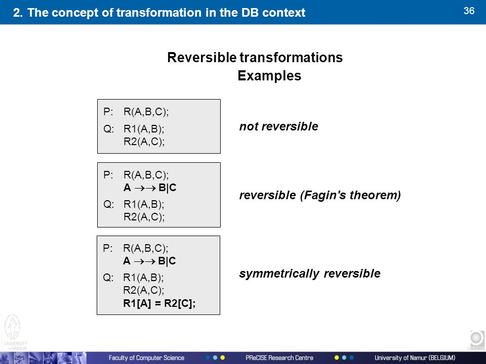 36 Examples P:R(A,B,C); Q:R1(A,B); R2(A,C); not reversible P:R(A,B,C); A  B|C Q:R1(A,B); R2(A,C); reversible (Fagin's theorem) P:R(A,B,C); A  B|C