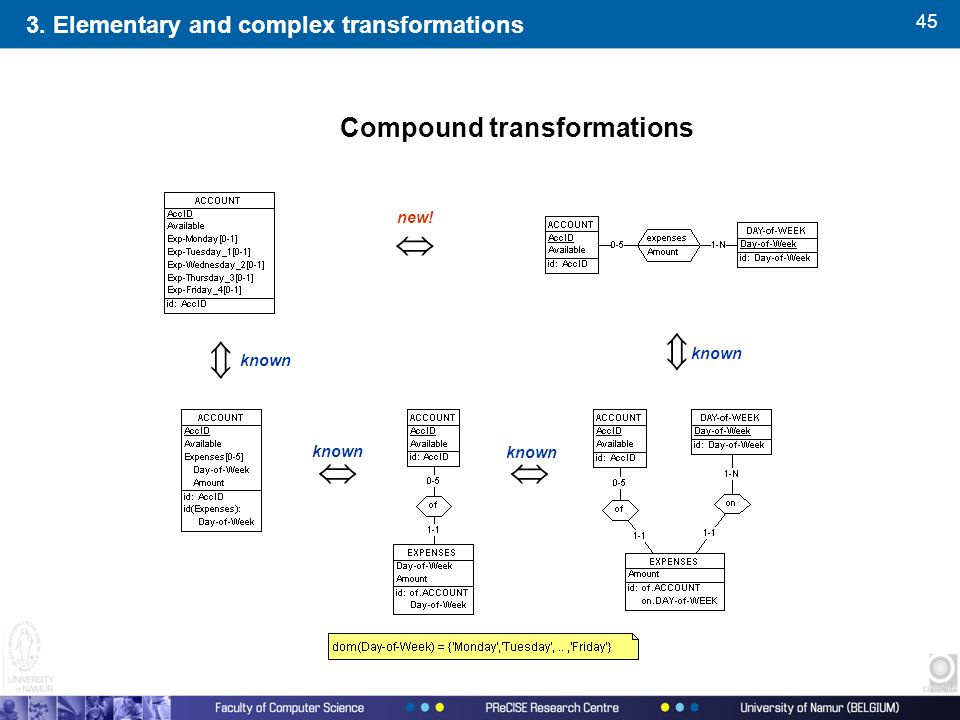 45 Compound transformations  new!     known 3. Elementary and complex transformations