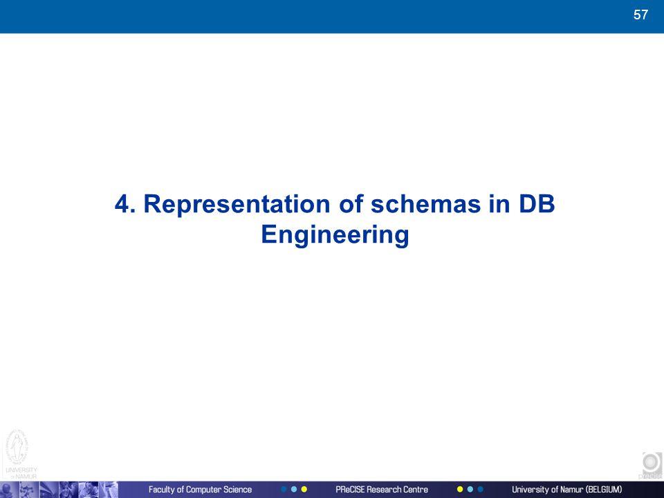 57 4. Representation of schemas in DB Engineering