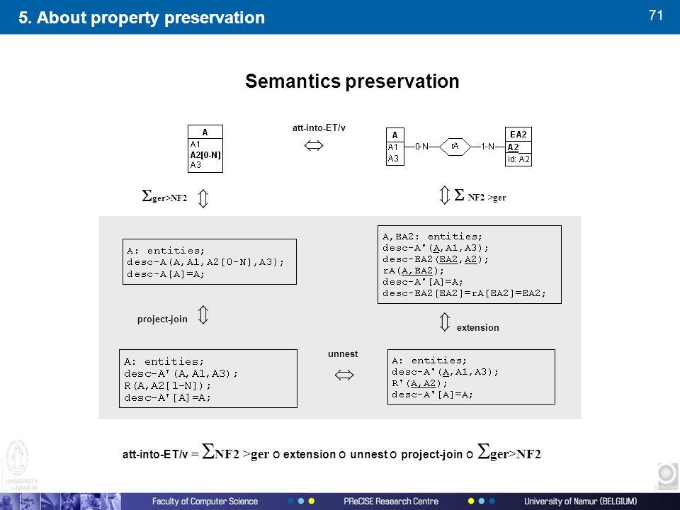 71 5. About property preservation project-join unnest extension       ger>NF2  NF2 >ger  att-into-ET/v Semantics preservation att-into-ET/v =