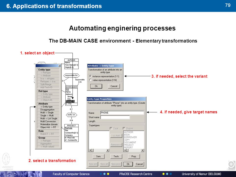 79 Automating enginering processes 6. Applications of transformations The DB-MAIN CASE environment - Elementary transformations 1. select an object 2.